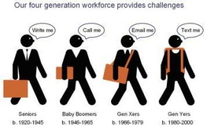 Different generations communicate differently